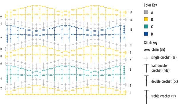 Кружево пульсации схема