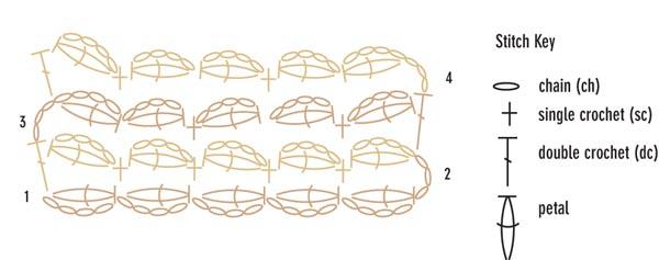 Сетка лепестков схема