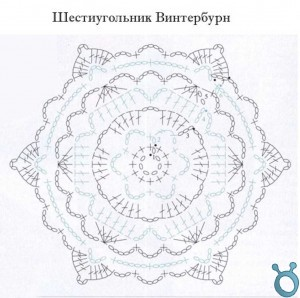 Шестиугольник Винтербурн