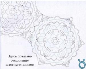 Соединение шестиугольников